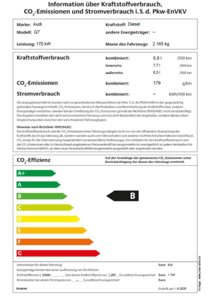 Abb. 3: Beispiel Pkw-Label für Audi Q7